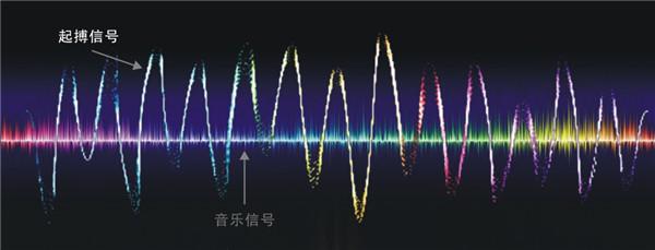 智能数字生物音频起搏信号.jpg