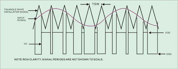 传统生物电信号.jpg